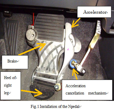 Fig.1 Installation of the Npedal