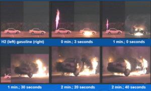 水素vsガソリン爆発実験