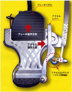 ナルセペダル 国際特許取得済 出典:ナルセ機材