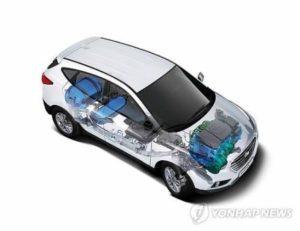 現代自動車ツーソンFCV
