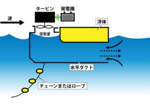 smartcity_14_oceanenergy_01
